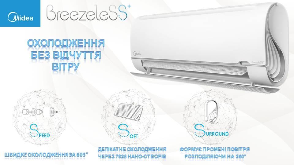 Особенности и функционал Midea BreezeleSS+ FA-09N8D6-I/FA-09N8D6-O