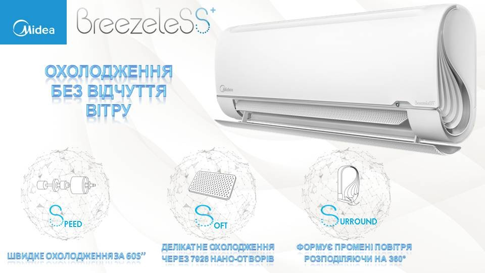 Какие особенности Midea BreezeleSS+ FA-12N8D6-I/FA-12N8D6-O